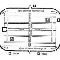 "Рис. 1. Деревенский план — тип ""дандака"""