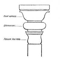 Рис. 3. Капитель храмовой колонны
