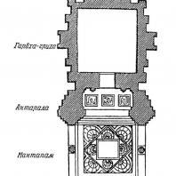 Рис. 4. Типичный план индусского храма