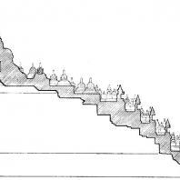 План-разрез Боробудура: А – арупадхату; Б – рупадхату; В – камадхату