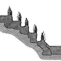 Схема конструктивных отклонений Боробудура вследствие оседания грунта