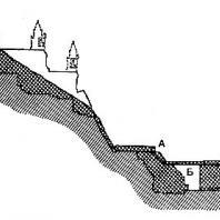 Проект реставрации Боробудура: А – защитное цементное покрытие; Б – раскрытое первоначальное основание
